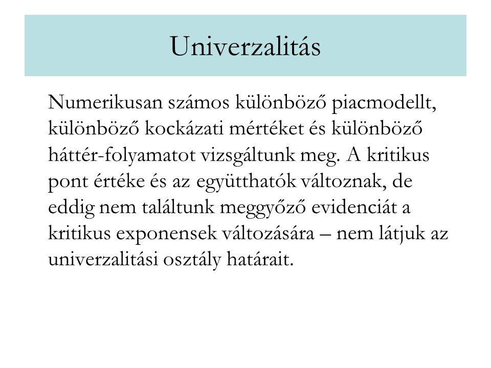 Univerzalitás Numerikusan számos különböző piacmodellt, különböző kockázati mértéket és különböző háttér-folyamatot vizsgáltunk meg. A kritikus pont é