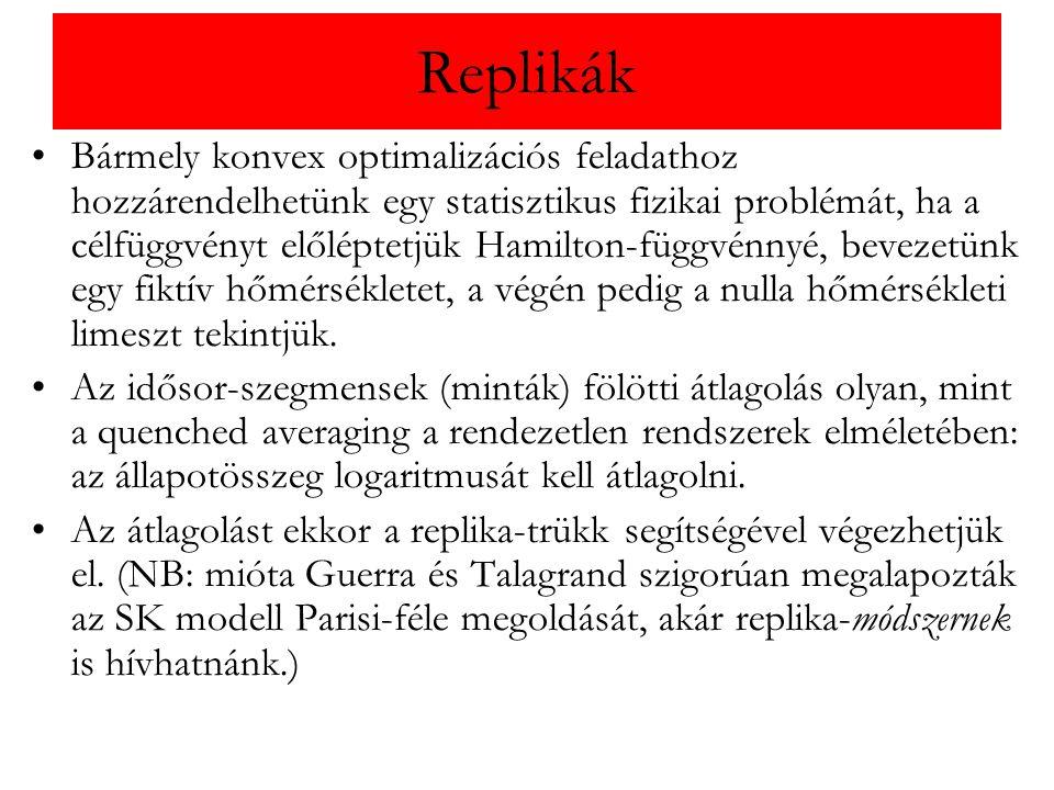 Replikák •Bármely konvex optimalizációs feladathoz hozzárendelhetünk egy statisztikus fizikai problémát, ha a célfüggvényt előléptetjük Hamilton-függv
