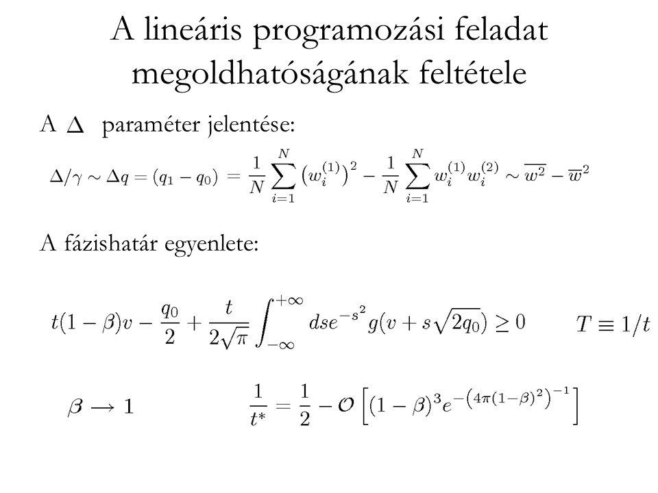 A lineáris programozási feladat megoldhatóságának feltétele A paraméter jelentése: A fázishatár egyenlete: