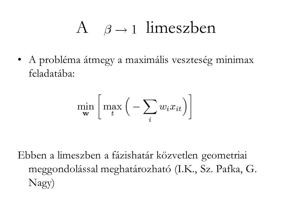 A limeszben •A probléma átmegy a maximális veszteség minimax feladatába: Ebben a limeszben a fázishatár közvetlen geometriai meggondolással meghatározható (I.K., Sz.