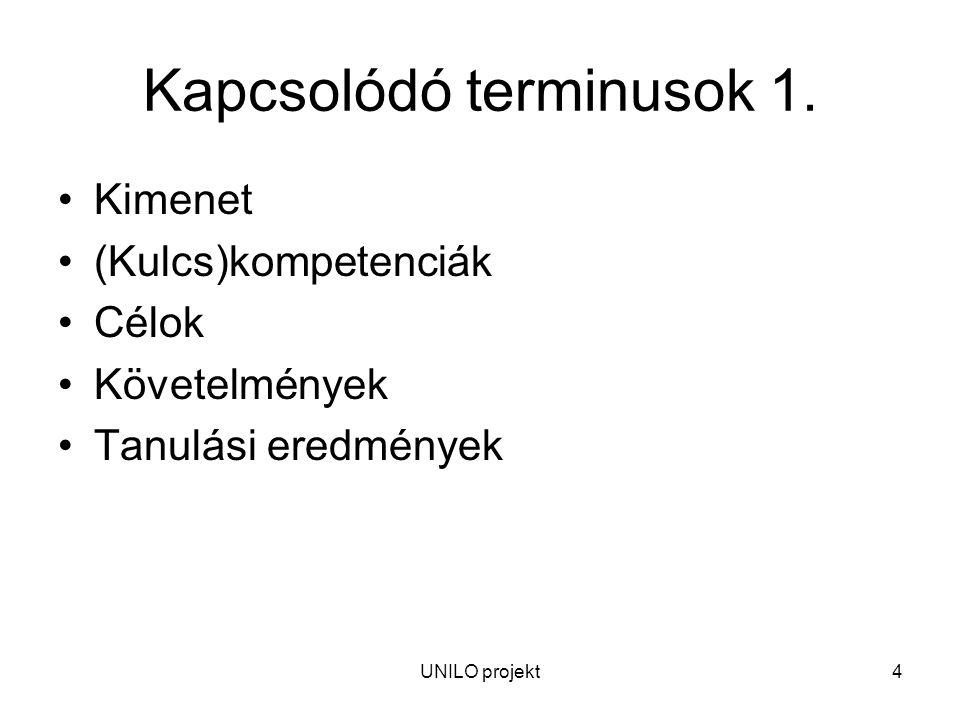 UNILO projekt4 Kapcsolódó terminusok 1.