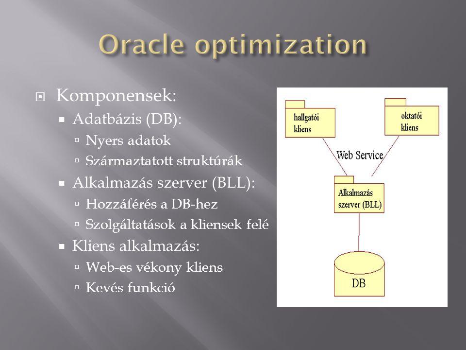  Komponensek:  Adatbázis (DB):  Nyers adatok  Származtatott struktúrák  Alkalmazás szerver (BLL):  Hozzáférés a DB-hez  Szolgáltatások a kliens