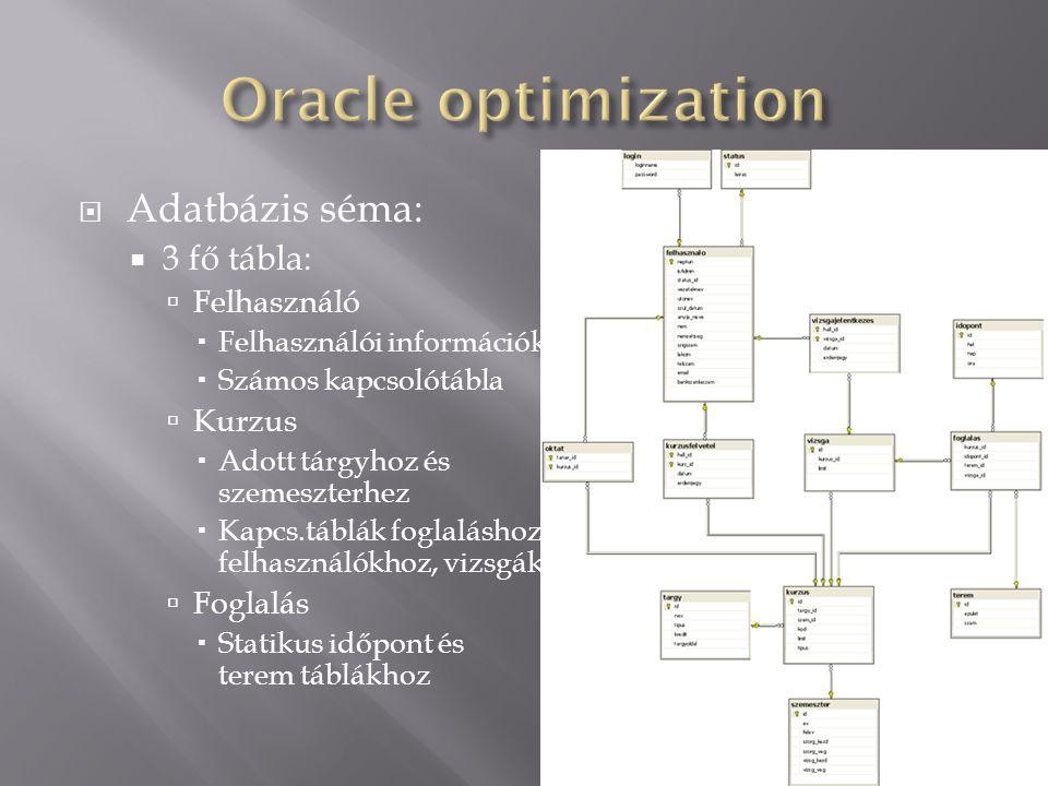  Adatbázis séma:  3 fő tábla:  Felhasználó  Felhasználói információk  Számos kapcsolótábla  Kurzus  Adott tárgyhoz és szemeszterhez  Kapcs.táb