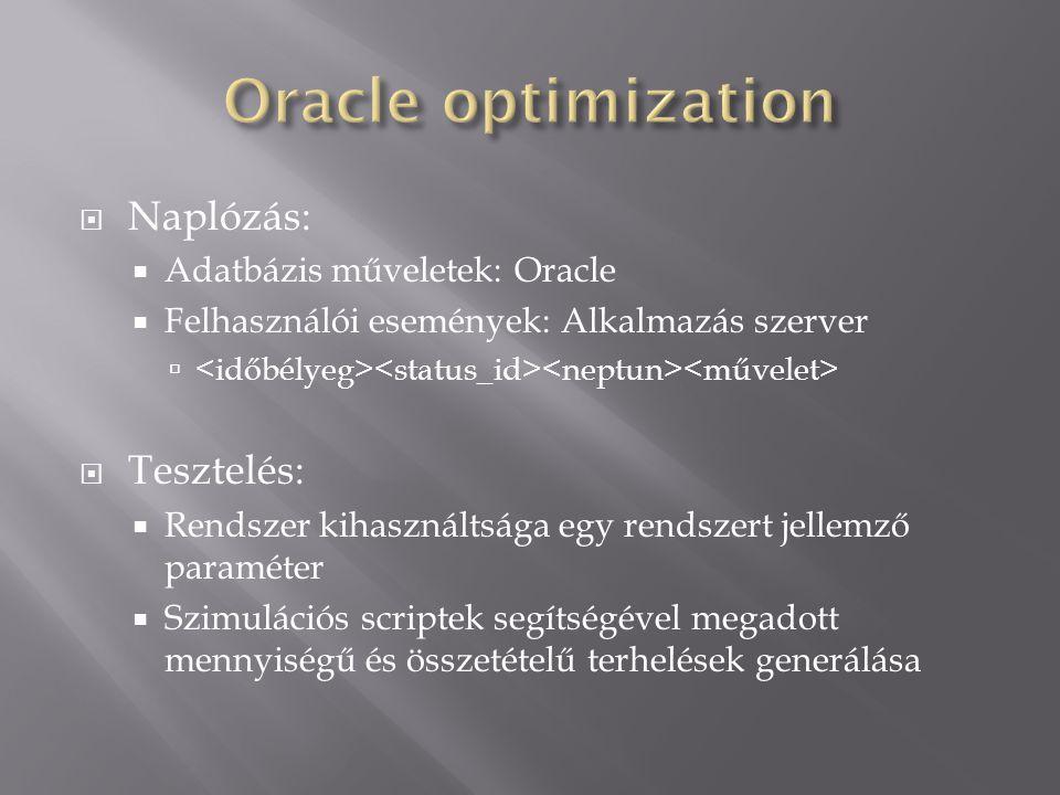  Naplózás:  Adatbázis műveletek: Oracle  Felhasználói események: Alkalmazás szerver   Tesztelés:  Rendszer kihasználtsága egy rendszert jellemző