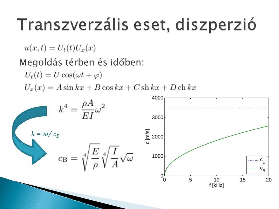 Megoldás térben és időben: k =  / c B