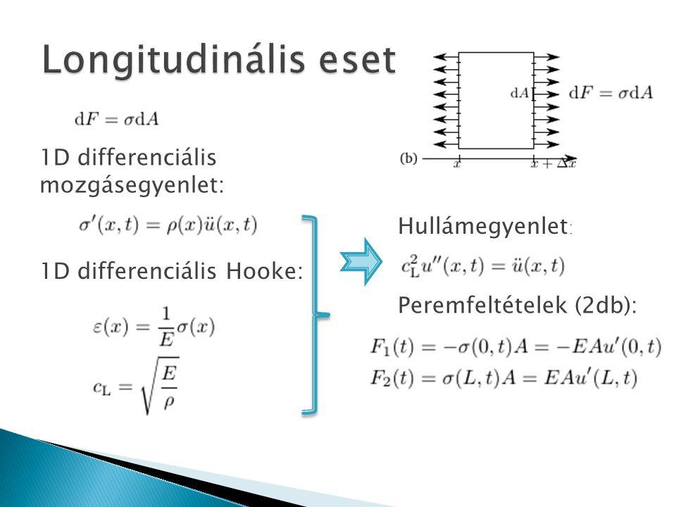 1D differenciális mozgásegyenlet: 1D differenciális Hooke: Hullámegyenlet : Peremfeltételek (2db):