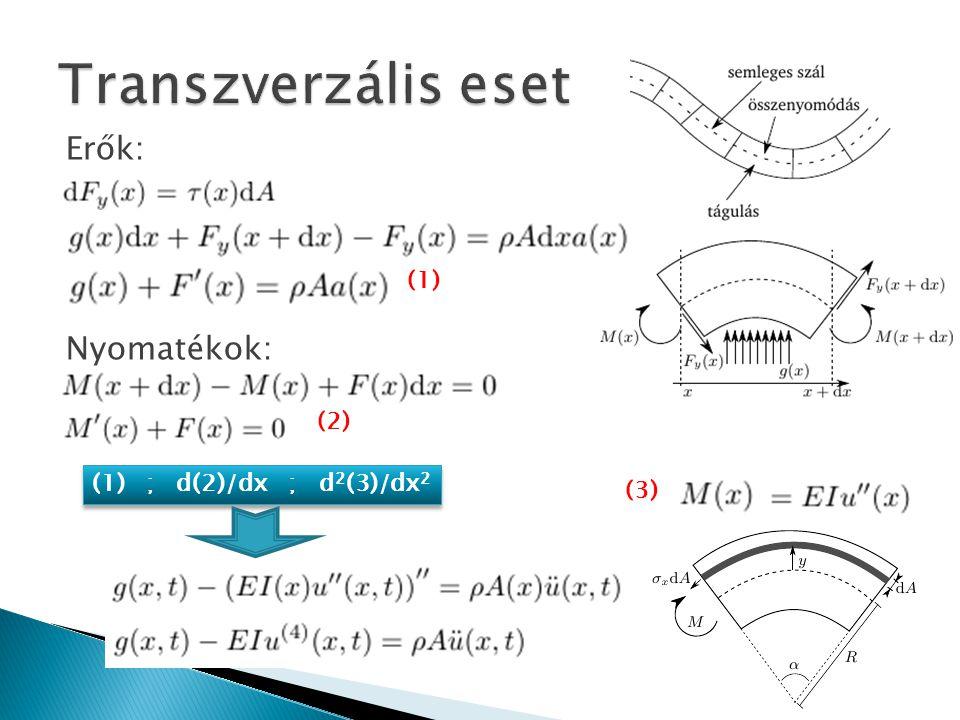 Erők: Nyomatékok: (2) (1) (1) ; d(2)/dx ; d 2 (3)/dx 2 (3)