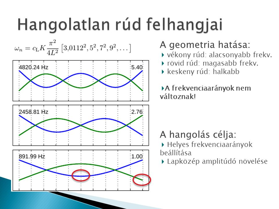 A hangolás célja: Helyes frekvenciaarányok beállítása Lapközép amplitúdó növelése A geometria hatása: vékony rúd: alacsonyabb frekv.