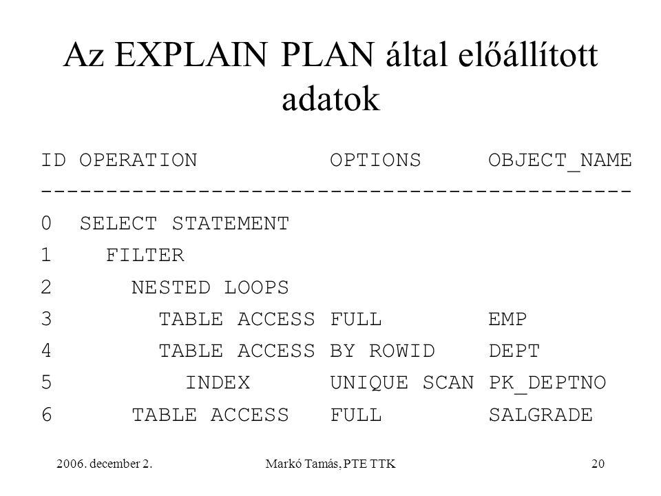 2006. december 2.Markó Tamás, PTE TTK20 Az EXPLAIN PLAN által előállított adatok ID OPERATION OPTIONS OBJECT_NAME ------------------------------------