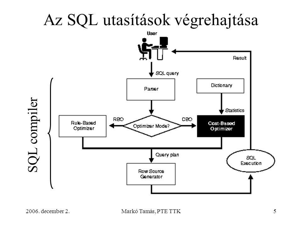 2006. december 2.Markó Tamás, PTE TTK5 Az SQL utasítások végrehajtása SQL compiler