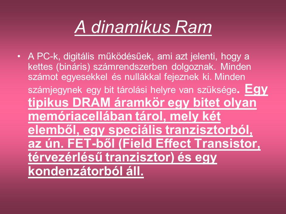 •DDR2 SDRAM : 240 érintkező, 512MB-2GB / 533 Mhz-1066Mhz: 533Mhz,(PC2-4200) 667Mhz (PC-5300), 800Mhz(PC2-6400), 1066 (PC2-8500)