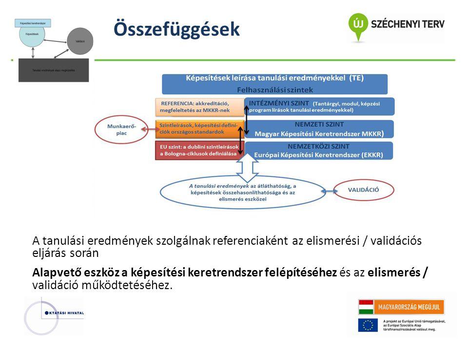 Összefüggések A tanulási eredmények szolgálnak referenciaként az elismerési / validációs eljárás során Alapvető eszköz a képesítési keretrendszer felépítéséhez és az elismerés / validáció működtetéséhez.
