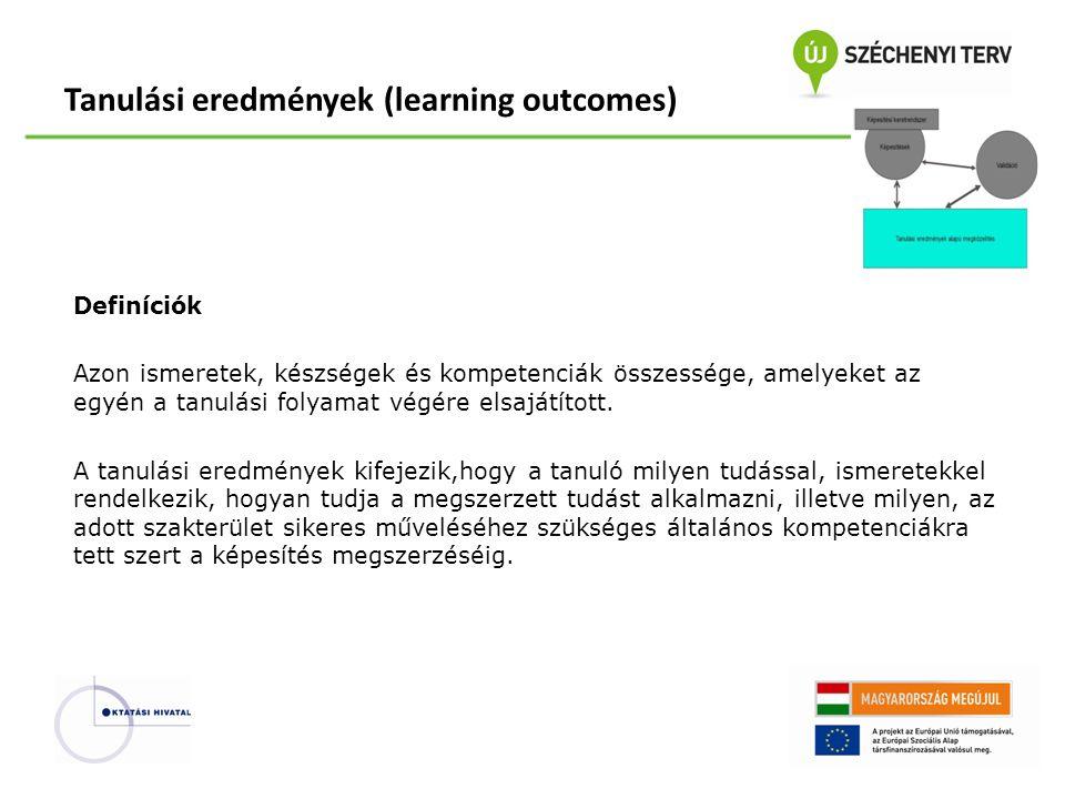 Definíciók Azon ismeretek, készségek és kompetenciák összessége, amelyeket az egyén a tanulási folyamat végére elsajátított.
