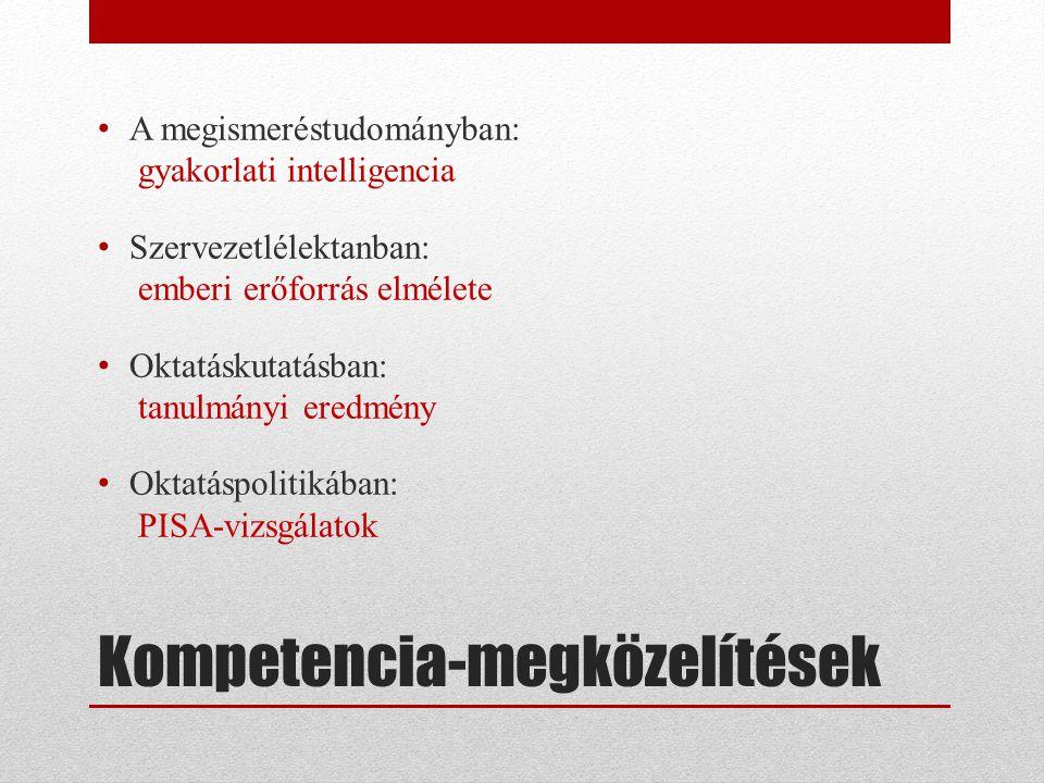 Nemzetközi előzmények • CHEERS, HEGESCO, REFLEX: horizontális-vertikális illeszkedés • Tuning • Instrumentális kompetenciák • Interperszonális kompetenciák • Rendszerszintű kompetenciák • AHELO (felsőoktatási kompetenciamérés) • Tuning + CLA