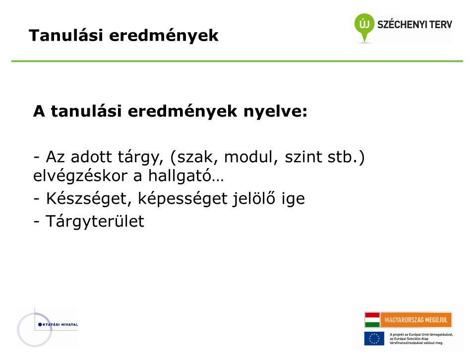 A Magyar Képesítési Keretrendszer 1229/2012-es Kormányhatározat Négy függőleges oszlop -Tudás -Képesség -Attitűdök -Autonómia és felelősség