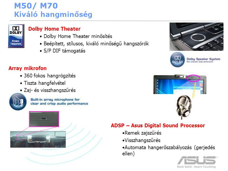 20 Dolby Home Theater • Dolby Home Theater minősítés • Beépített, stílusos, kiváló minőségű hangszórók • S/P DIF támogatás Array mikrofon • 360 fokos hangrögzítés • Tiszta hangfelvétel • Zaj- és visszhangszűrés ADSP – Asus Digital Sound Processor •Remek zajszűrés •Visszhangszűrés •Automata hangerőszabályozás (gerjedés ellen) M50/ M70 Kiváló hangminőség
