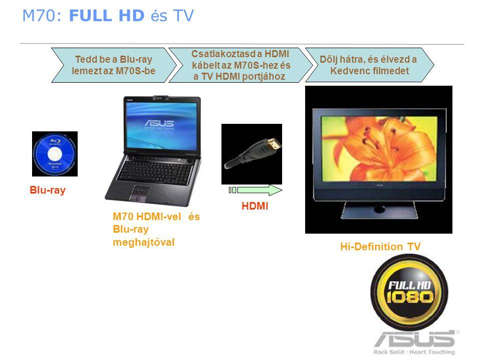 22 M70: FULL HD é s TV Tedd be a Blu-ray lemezt az M70S-be Csatlakoztasd a HDMI kábelt az M70S-hez és a TV HDMI portjához Dőlj hátra, és élvezd a Kedvenc filmedet M70 HDMI-vel és Blu-ray meghajtóval Hi-Definition TV HDMI Blu-ray