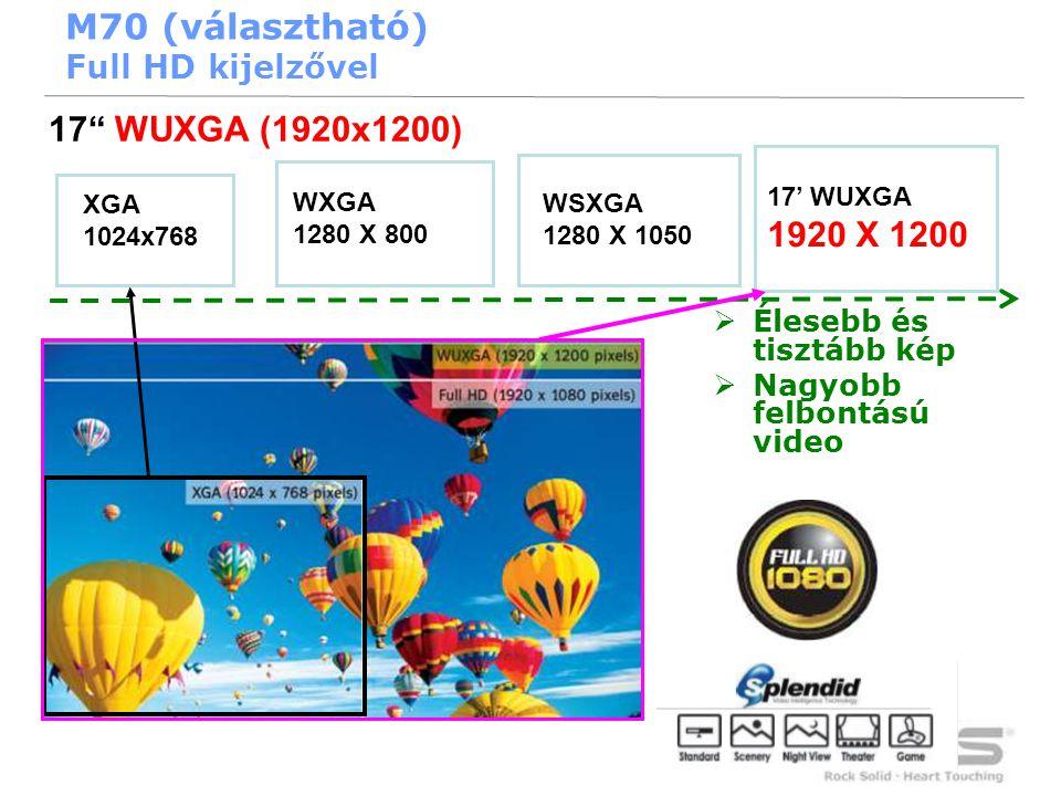23 XGA 1024x768 WXGA 1280 X 800 17' WUXGA 1920 X 1200 WSXGA 1280 X 1050  Élesebb és tisztább kép  Nagyobb felbontású video 17 WUXGA (1920x1200) M70 (választható) Full HD kijelzővel