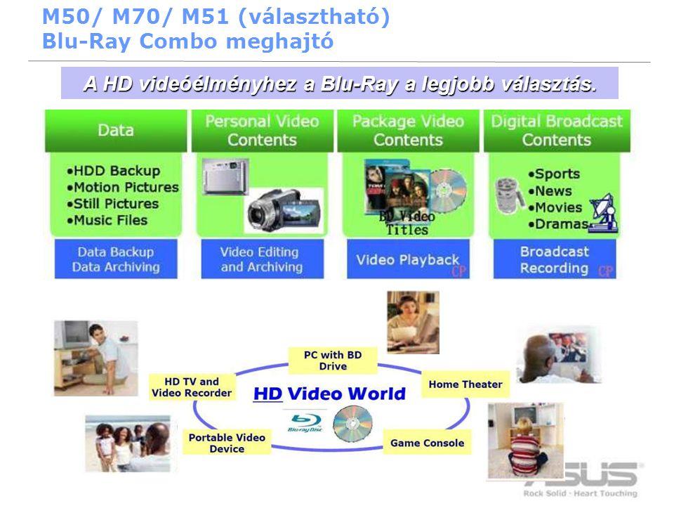 24 A HD videóélményhez a Blu-Ray a legjobb választás. M50/ M70/ M51 (választható) Blu-Ray Combo meghajtó