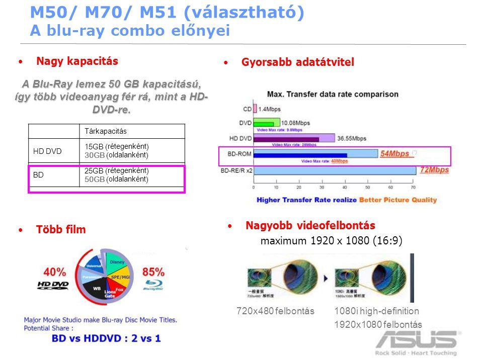 25 •Nagy kapacitás •Gyorsabb adatátvitel •Nagyobb videofelbontás •Több film maximum 1920 x 1080 (16:9) 720x480 felbontás1080i high-definition 1920x1080 felbontás Tárkapacitás HD DVD 15GB ( rétegenként ) 30GB ( oldalanként ) BD 25GB ( rétegenként ) 50GB ( oldalanként ) A Blu-Ray lemez 50 GB kapacitású, így több videoanyag fér rá, mint a HD- DVD-re.