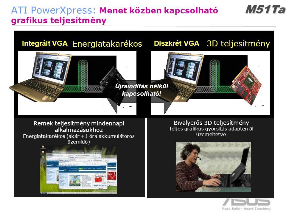 27 ATI PowerXpress: Menet közben kapcsolható grafikus teljesítmény Bivalyerős 3D teljesítmény Teljes grafikus gyorsítás adapterről üzemeltetve Remek teljesítmény mindennapi alkalmazásokhoz Energiatakarékos (akár +1 óra akkumulátoros üzemidő) Up to 400%+ performance increase Energiatakarékos 3D teljesítmény Újraindítás nélkül kapcsolható.