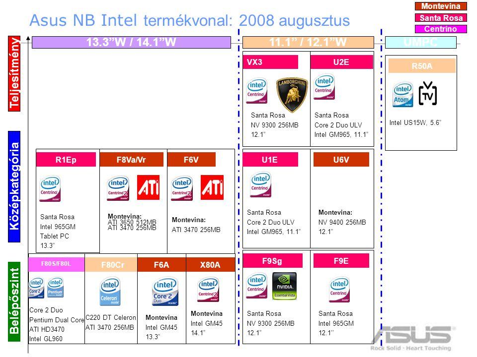 5 M51Kr TurionII Athlon 64x2 ATI 3470 256MB 15.4 W17 W Belépőszint Teljesítmény Középkategória 14 W F8Tr F7Kr/Z F5Z TurionII ATI 2400 256MB PUMA UMA PUMA Ultra TurionII ATI 3650 512MB F5N M70Tr PUMA Ultra TurionII ATI 3470 256MB M51Ta PUMA Athlon 64x2 UMA TurionII NV 7000M PUMA M51Tr PUMA TurionII ATI 3470 256MB PUMA TurionII ATI 3470 256MB 14.1 Asus NB AMD termékvonal: 2008 augusztus