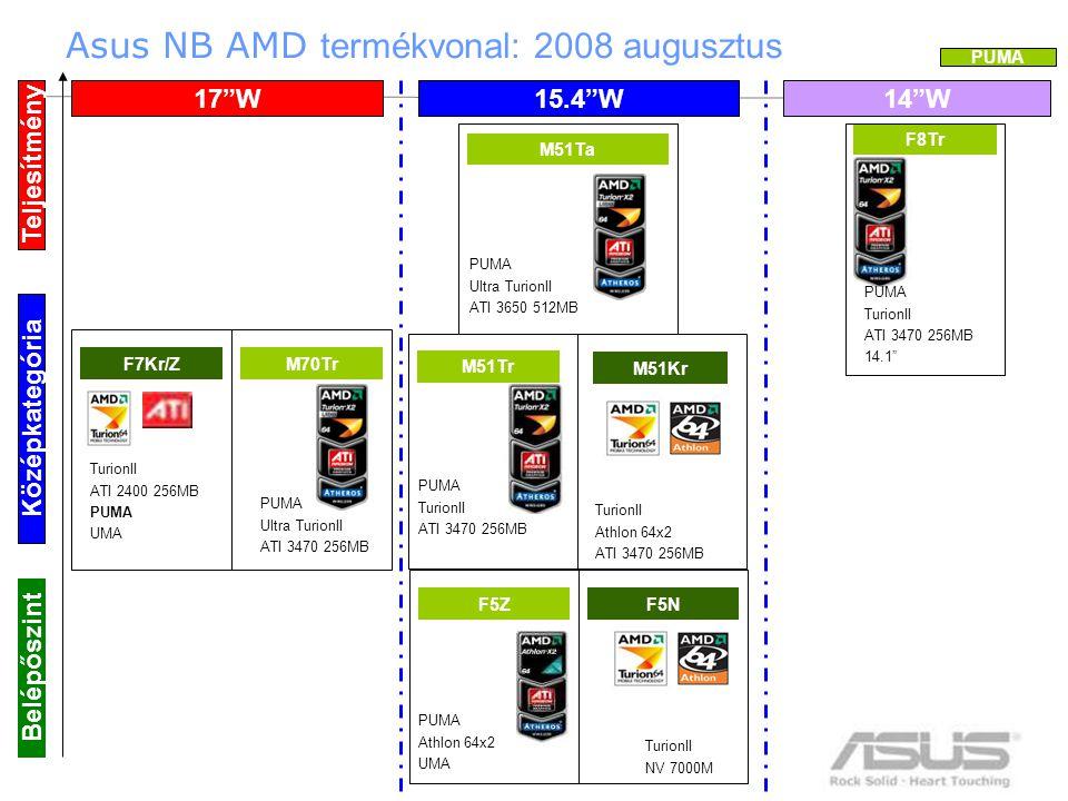 """5 M51Kr TurionII Athlon 64x2 ATI 3470 256MB 15.4""""W17""""W Belépőszint Teljesítmény Középkategória 14""""W F8Tr F7Kr/Z F5Z TurionII ATI 2400 256MB PUMA UMA P"""