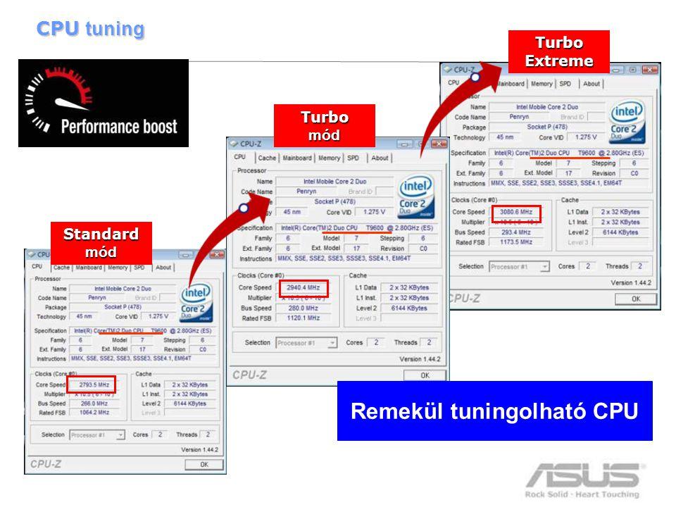 9 CPU tuning Standardmód TurboExtremeTurbomód Remekül tuningolható CPU