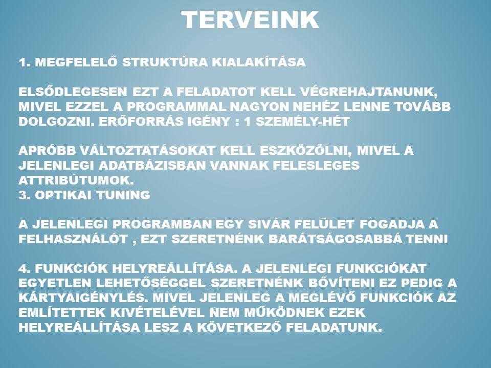 TERVEINK 1.