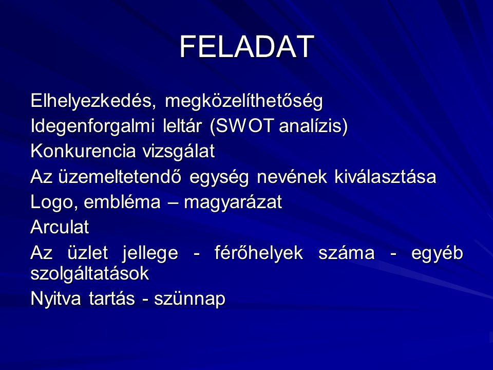 FELADAT Elhelyezkedés, megközelíthetőség Idegenforgalmi leltár (SWOT analízis) Konkurencia vizsgálat Az üzemeltetendő egység nevének kiválasztása Logo