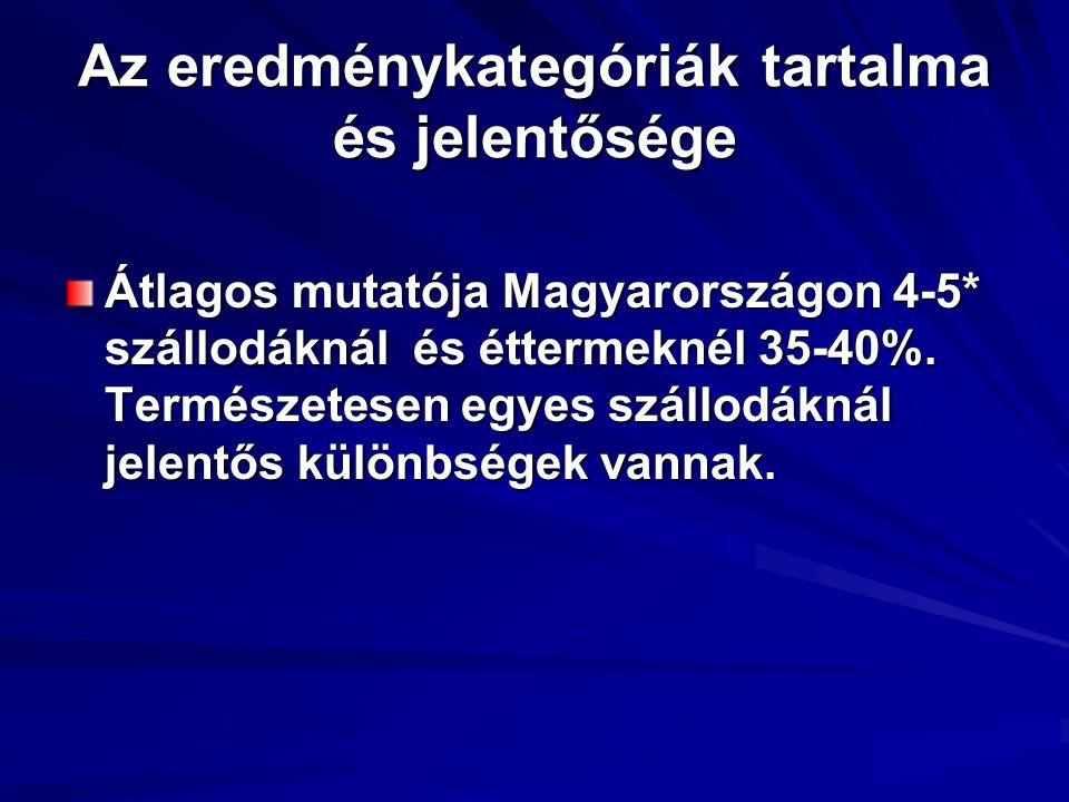 Az eredménykategóriák tartalma és jelentősége Átlagos mutatója Magyarországon 4-5* szállodáknál és éttermeknél 35-40%. Természetesen egyes szállodákná