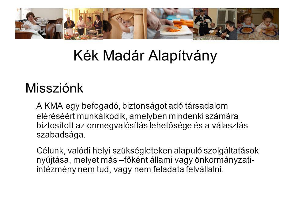 Mérföldkövek: 1997Alapítás 2001Első munkaerő-piaci szolgáltatásunk indult 2004 Szekszárd M.J.V Önkormányzata tartós használatba adta Bartina u.