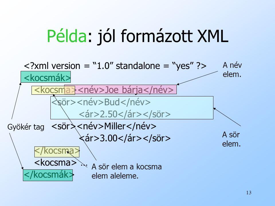 13 Példa: jól formázott XML Joe bárja Bud 2.50 Miller 3.00 … A név elem.
