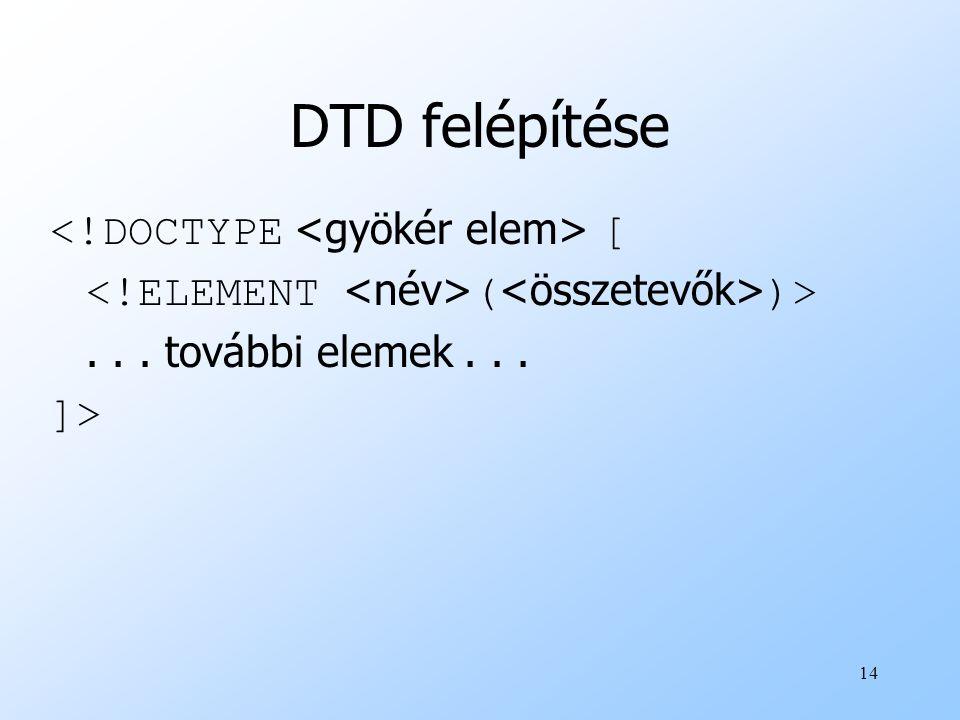 14 DTD felépítése [ ( )>... további elemek... ]>
