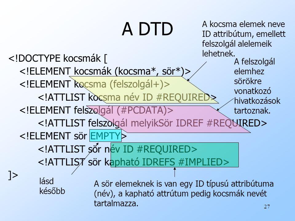 27 A DTD <!DOCTYPE kocsmák [ ]> A sör elemeknek is van egy ID típusú attribútuma (név), a kapható attrútum pedig kocsmák nevét tartalmazza.