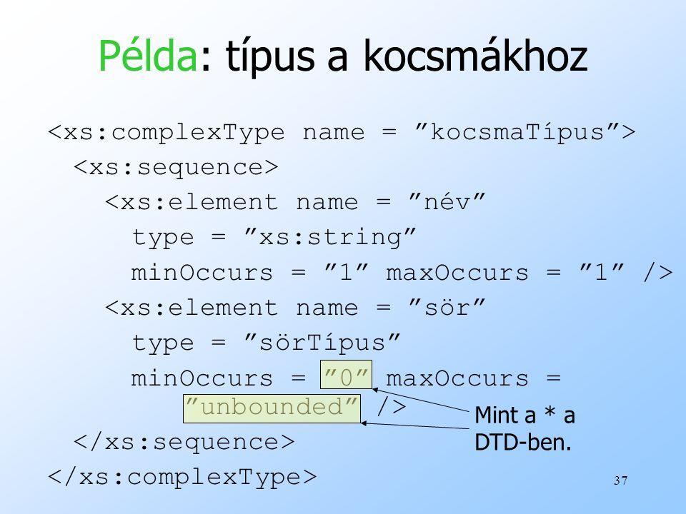 37 Példa: típus a kocsmákhoz <xs:element name = név type = xs:string minOccurs = 1 maxOccurs = 1 /> <xs:element name = sör type = sörTípus minOccurs = 0 maxOccurs = unbounded /> Mint a * a DTD-ben.