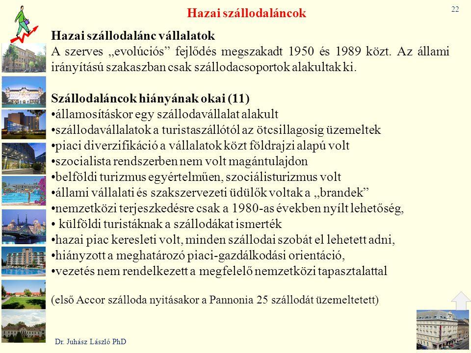 """22 Hazai szállodalánc vállalatok A szerves """"evolúciós fejlődés megszakadt 1950 és 1989 közt."""