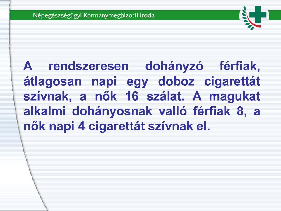 A rendszeresen dohányzó férfiak, átlagosan napi egy doboz cigarettát szívnak, a nők 16 szálat.