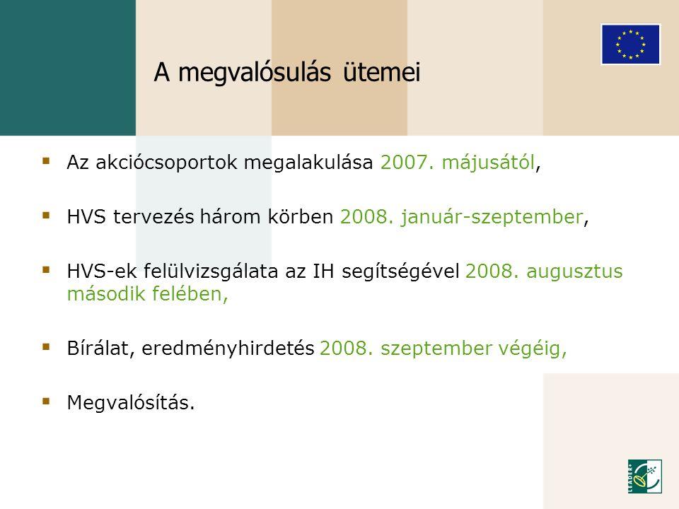 A megvalósulás ütemei  Az akciócsoportok megalakulása 2007. májusától,  HVS tervezés három körben 2008. január-szeptember,  HVS-ek felülvizsgálata