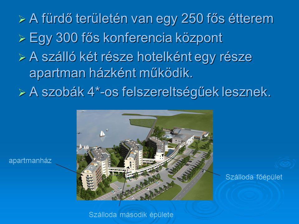  A fürdő területén van egy 250 fős étterem  Egy 300 fős konferencia központ  A szálló két része hotelként egy része apartman házként működik.  A s