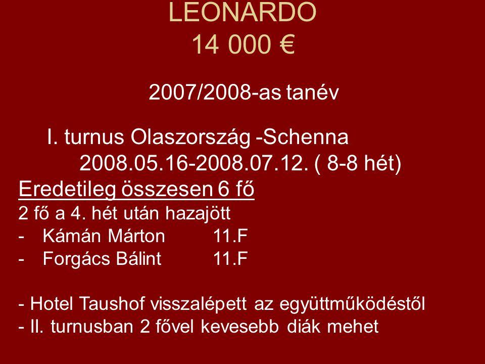 LEONARDO 14 000 € 2007/2008-as tanév I. turnus Olaszország -Schenna 2008.05.16-2008.07.12. ( 8-8 hét) Eredetileg összesen 6 fő 2 fő a 4. hét után haza