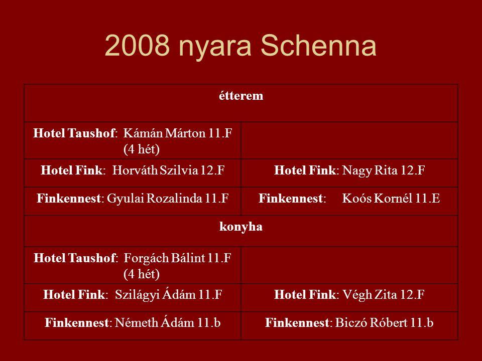 2008 nyara Schenna étterem Hotel Taushof: Kámán Márton 11.F (4 hét) Hotel Fink: Horváth Szilvia 12.FHotel Fink: Nagy Rita 12.F Finkennest: Gyulai Roza
