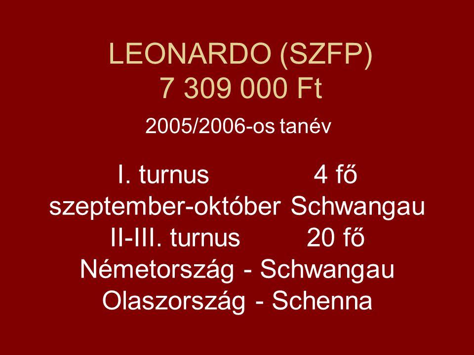 LEONARDO (SZFP) 7 309 000 Ft 2005/2006-os tanév I. turnus 4 fő szeptember-október Schwangau II-III. turnus 20 fő Németország - Schwangau Olaszország -