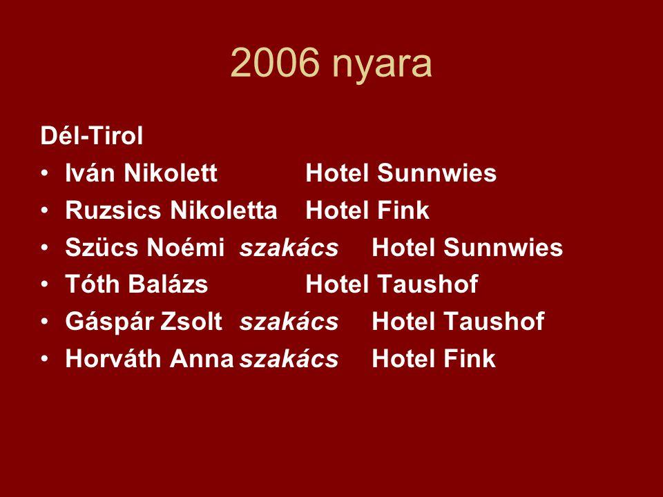 2006 nyara Dél-Tirol •Iván NikolettHotel Sunnwies •Ruzsics NikolettaHotel Fink •Szücs NoémiszakácsHotel Sunnwies •Tóth BalázsHotel Taushof •Gáspár Zso
