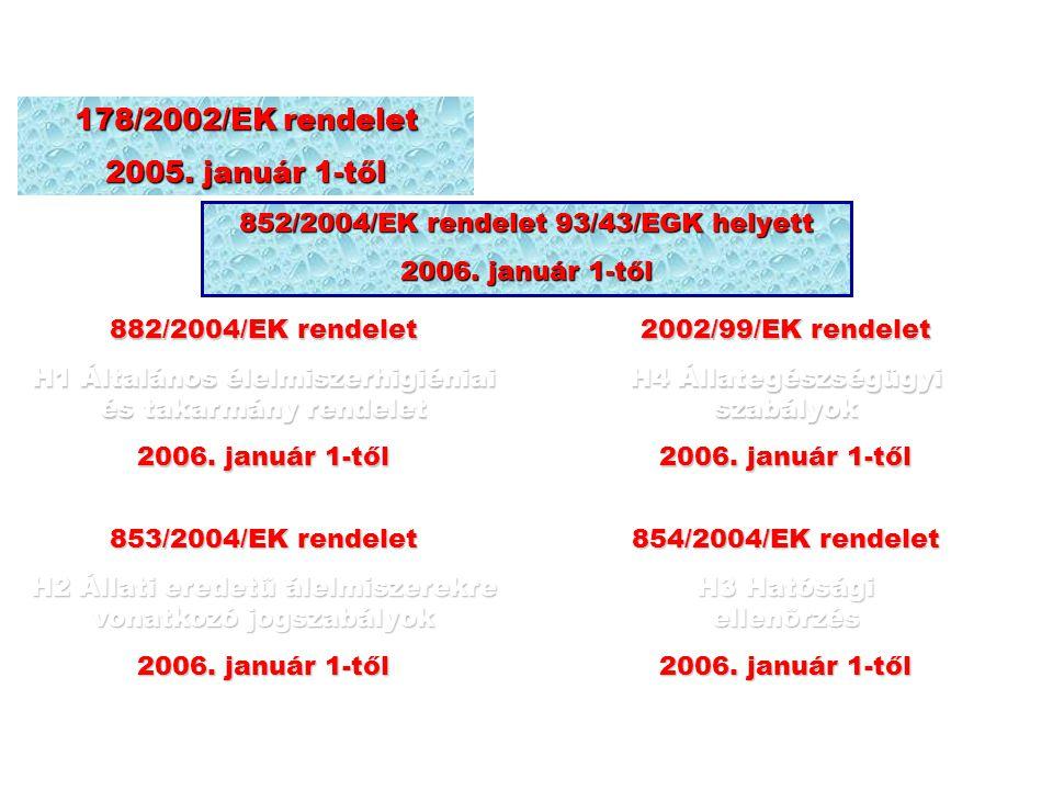 178/2002/EK rendelet 2005.január 1-től 852/2004/EK rendelet 93/43/EGK helyett 2006.