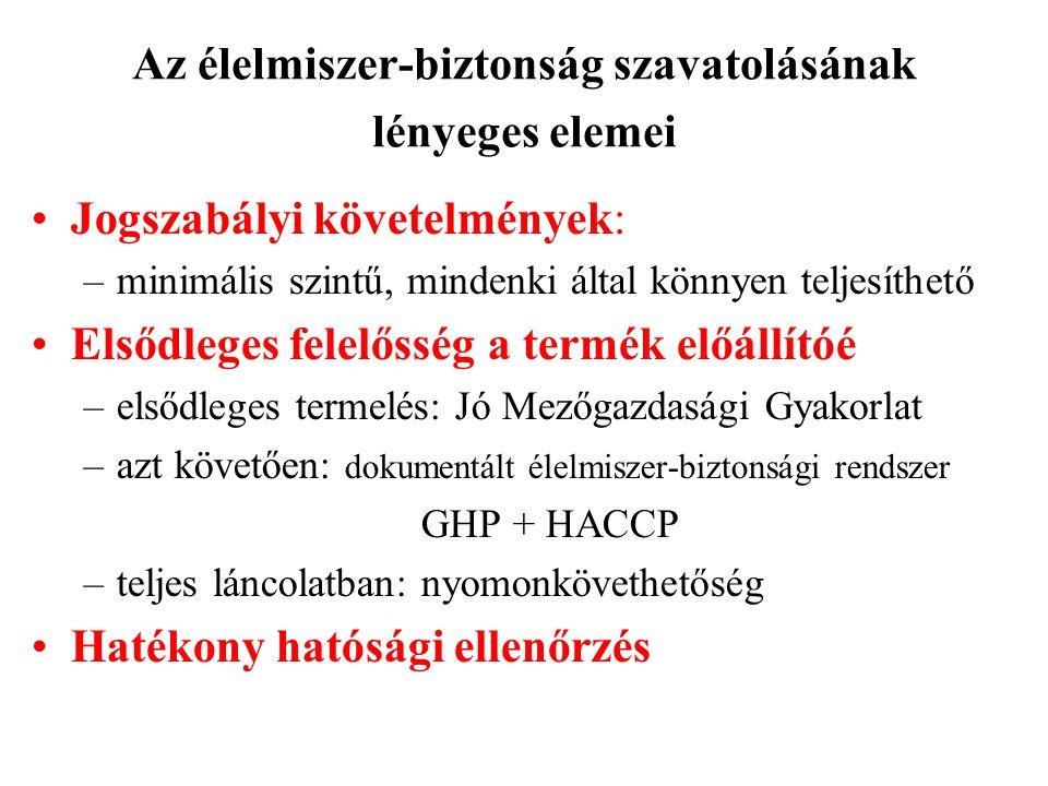 II. Melléklet A valamennyi élelmiszeripari vállalkozóra vonatkozó általános higiéniai követelmények (kivéve ha az I. Melléklet alkalmazandó) Bevezetés