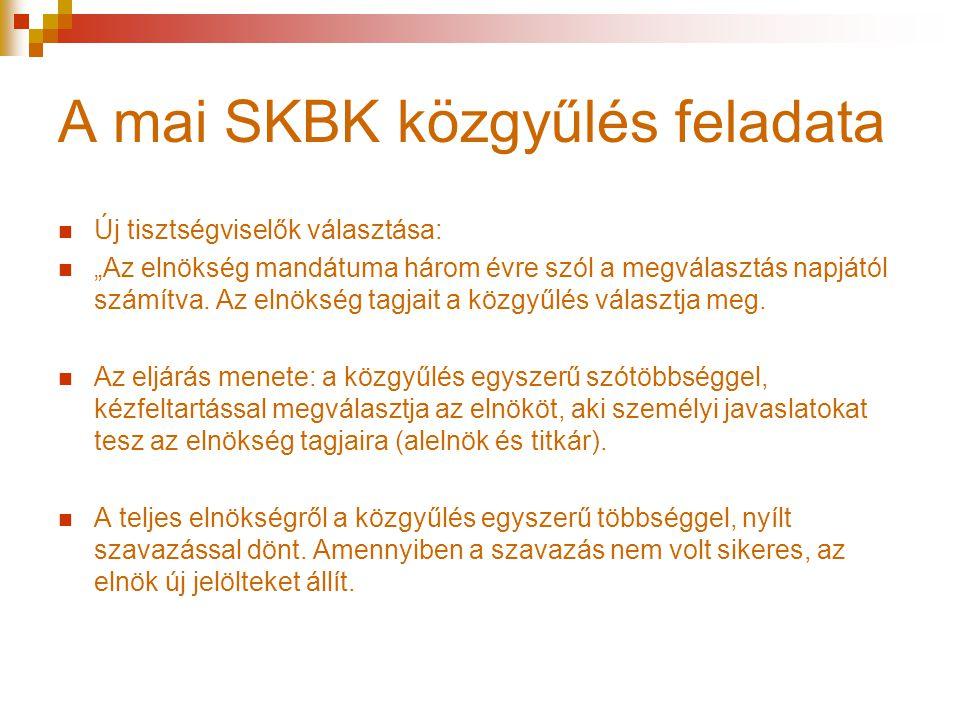 """A mai SKBK közgyűlés feladata  Új tisztségviselők választása:  """"Az elnökség mandátuma három évre szól a megválasztás napjától számítva."""