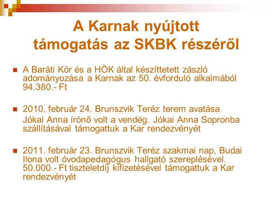 A Karnak nyújtott támogatás az SKBK részéről  A Baráti Kör és a HÖK által készíttetett zászló adományozása a Karnak az 50.
