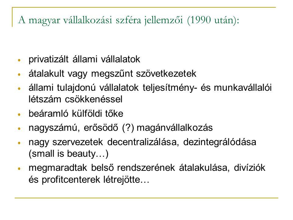 A magyar vállalkozási szféra jellemzői (1990 után): • privatizált állami vállalatok • átalakult vagy megszűnt szövetkezetek • állami tulajdonú vállala