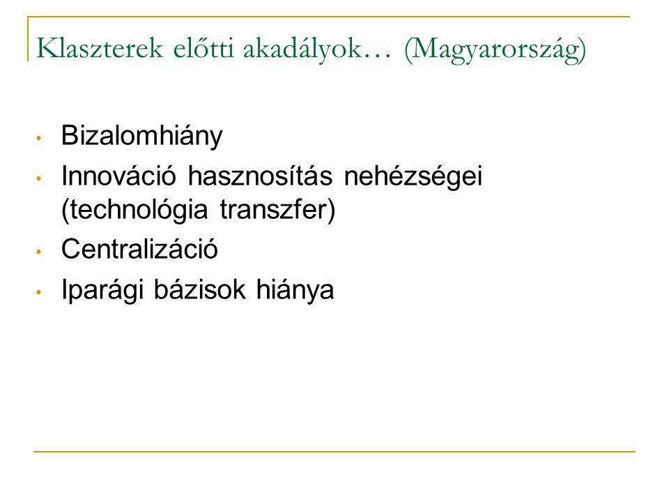 Klaszterek előtti akadályok… (Magyarország) • Bizalomhiány • Innováció hasznosítás nehézségei (technológia transzfer) • Centralizáció • Iparági báziso